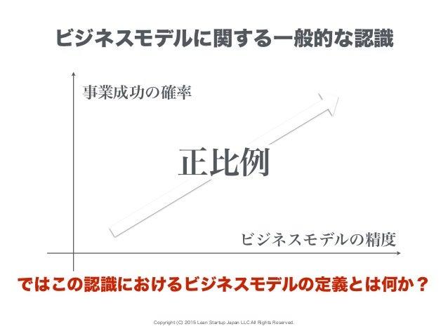 Copyright (C) 2015 Lean Startup Japan LLC All Rights Reserved. ビジネスモデルに関する一般的な認識 ではこの認識におけるビジネスモデルの定義とは何か? ビジネスモデルの精度 事業成功...