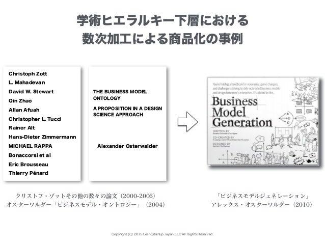 Copyright (C) 2015 Lean Startup Japan LLC All Rights Reserved. 学術ヒエラルキー下層における 数次加工による商品化の事例 「ビジネスモデルジェネレーション」 アレックス・オスターワル...