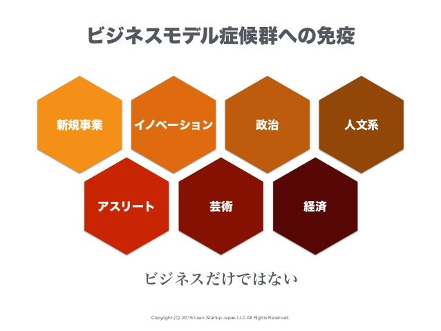 Copyright (C) 2015 Lean Startup Japan LLC All Rights Reserved. ビジネスモデル症候群への免疫 新規事業 イノベーション ビジネスだけではない アスリート 芸術 政治 人文系 経済