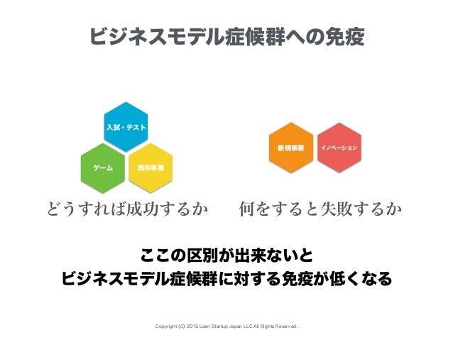 Copyright (C) 2015 Lean Startup Japan LLC All Rights Reserved. ビジネスモデル症候群への免疫 入試・テスト ゲーム 既存事業 新規事業 イノベーション どうすれば成功するか 何をする...