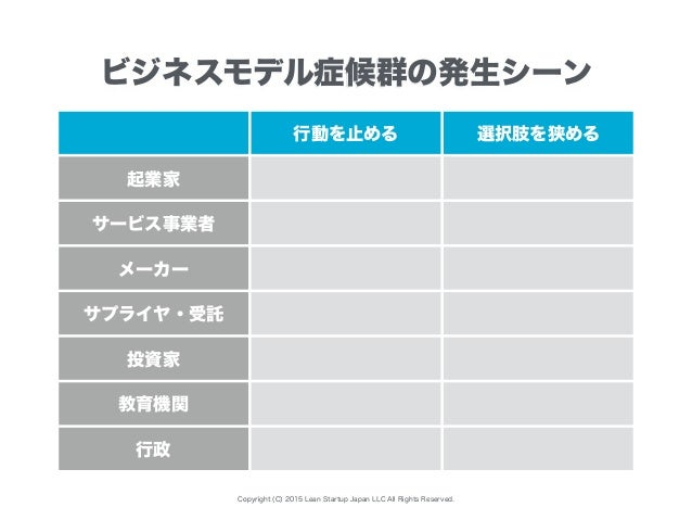 Copyright (C) 2015 Lean Startup Japan LLC All Rights Reserved. 行動を止める 選択肢を狭める 起業家 サービス事業者 メーカー サプライヤ・受託 投資家 教育機関 行政 ビジネスモデ...
