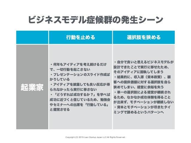 Copyright (C) 2015 Lean Startup Japan LLC All Rights Reserved. 行動を止める 選択肢を狭める 起業家 ・何年もアイディアを考え続けるだけ で、一切行動を起こさない ・プレゼンテーショ...