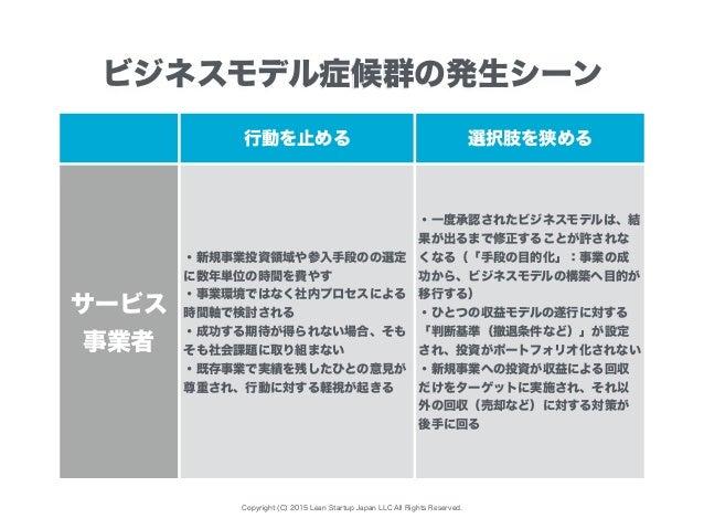Copyright (C) 2015 Lean Startup Japan LLC All Rights Reserved. 行動を止める 選択肢を狭める サービス 事業者 ・新規事業投資領域や参入手段のの選定 に数年単位の時間を費やす ・事業...