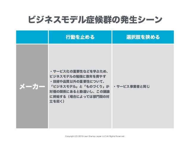 Copyright (C) 2015 Lean Startup Japan LLC All Rights Reserved. 行動を止める 選択肢を狭める メーカー ・サービス化の重要性などを学ぶため、 ビジネスモデルの勉強に数年を費やす ・技...