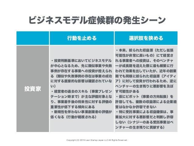 Copyright (C) 2015 Lean Startup Japan LLC All Rights Reserved. 行動を止める 選択肢を狭める 投資家 ・投資判断基準においてビジネスモデル が中心となるため、先に類似事業や失敗 事例...