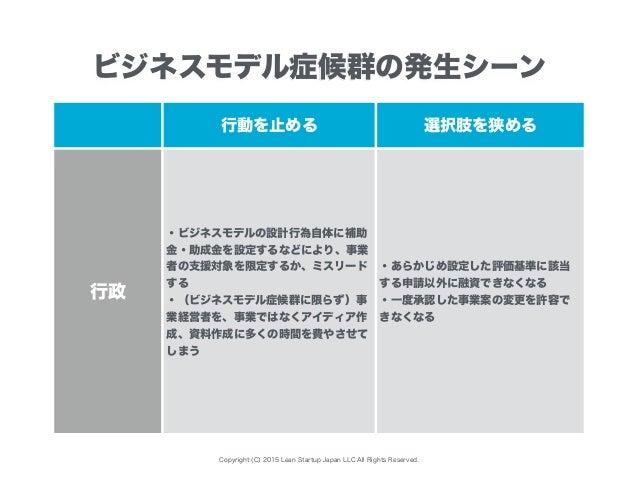 Copyright (C) 2015 Lean Startup Japan LLC All Rights Reserved. 行動を止める 選択肢を狭める 行政 ・ビジネスモデルの設計行為自体に補助 金・助成金を設定するなどにより、事業 者の支...