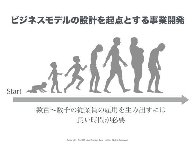 Copyright (C) 2015 Lean Startup Japan LLC All Rights Reserved. ビジネスモデルの設計を起点とする事業開発 Start 数百∼数千の従業員の雇用を生み出すには 長い時間が必要