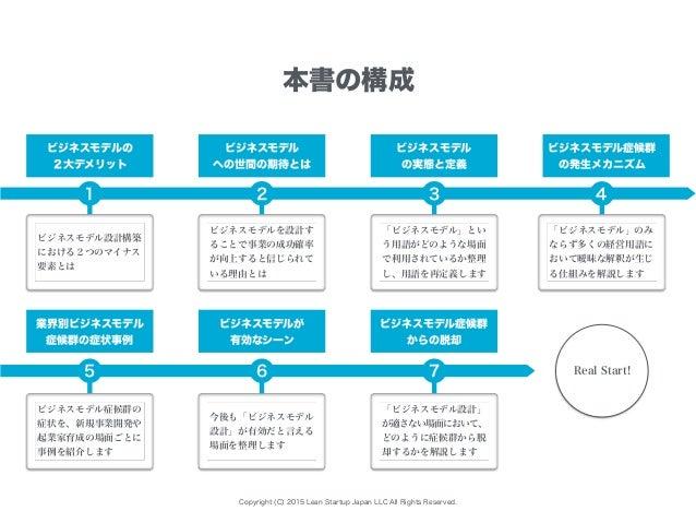 Copyright (C) 2015 Lean Startup Japan LLC All Rights Reserved. ビジネスモデルの 2大デメリット 本書の構成 ビジネスモデル への世間の期待とは ビジネスモデル の実態と定義 ビジネ...