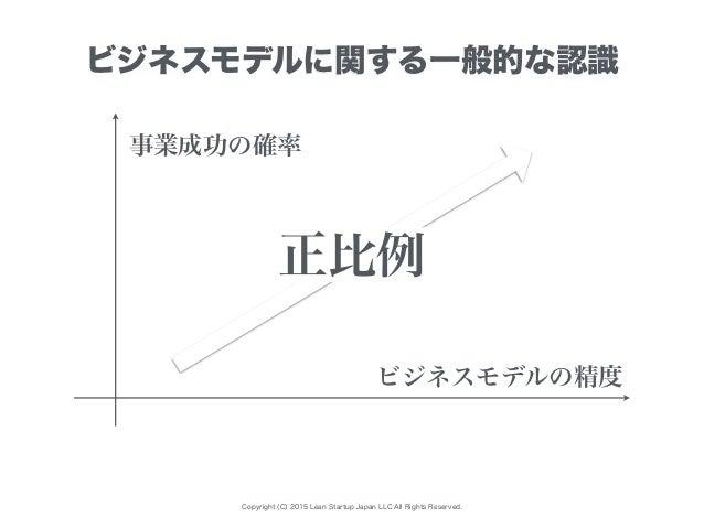 Copyright (C) 2015 Lean Startup Japan LLC All Rights Reserved. ビジネスモデルに関する一般的な認識 ビジネスモデルの精度 事業成功の確率 正比例