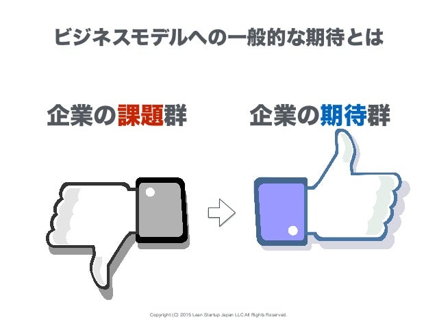 Copyright (C) 2015 Lean Startup Japan LLC All Rights Reserved. ビジネスモデルへの一般的な期待とは 企業の課題群 企業の期待群
