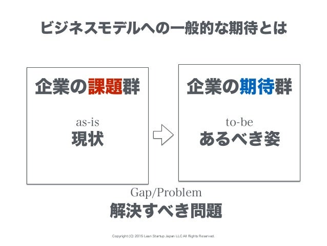 Copyright (C) 2015 Lean Startup Japan LLC All Rights Reserved. ビジネスモデルへの一般的な期待とは 企業の課題群 企業の期待群 現状 あるべき姿 as-is to-be Gap/Pr...