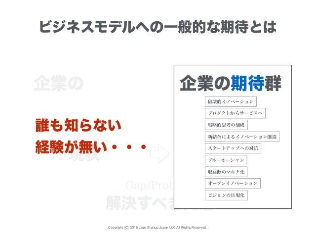 Gap/Problem 解決すべき問題 Copyright (C) 2015 Lean Startup Japan LLC All Rights Reserved. ビジネスモデルへの一般的な期待とは 企業の 企業の期待群 現状 as-is 破...