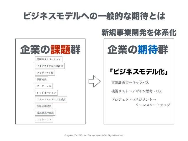 Copyright (C) 2015 Lean Startup Japan LLC All Rights Reserved. ビジネスモデルへの一般的な期待とは 企業の課題群 企業の期待群企業の期待群 持続的イノベーション レッドオーシャン コ...