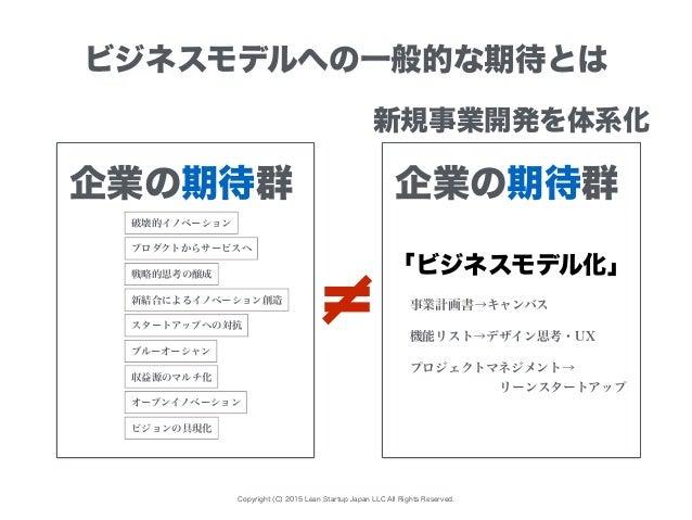 Copyright (C) 2015 Lean Startup Japan LLC All Rights Reserved. ビジネスモデルへの一般的な期待とは 企業の期待群企業の期待群 「ビジネスモデル化」 事業計画書→キャンバス 機能リスト...