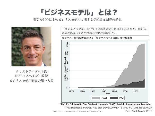 Copyright (C) 2015 Lean Startup Japan LLC All Rights Reserved. 「ビジネスモデル」とは? 「ビジネスモデル」という用語は前史から利用されてきたが、用語の 定義が広まってきたのは90年...