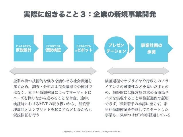 Copyright (C) 2015 Lean Startup Japan LLC All Rights Reserved. ビジネスモデル 仮説設計 実際に起きること3:企業の新規事業開発 ビジネスモデル 仮説検証 ビジネスモデル のピボット...