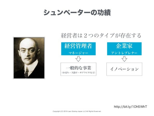 Copyright (C) 2015 Lean Startup Japan LLC All Rights Reserved. シュンペーターの功績 http://bit.ly/1Oh5WhT 企業家 アントレプレナー 経営管理者 マネージャー ...