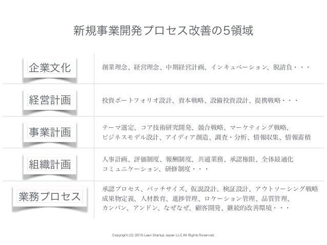 Copyright (C) 2015 Lean Startup Japan LLC All Rights Reserved. 企業文化 経営計画 事業計画 業務プロセス 組織計画 創業理念、経営理念、中期経営計画、インキュベーション、脱請負・・...
