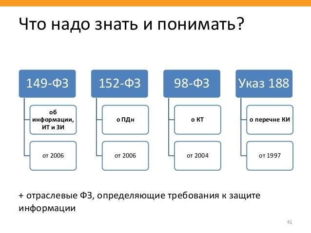 41 Что надо знать и понимать? 149-ФЗ об информации, ИТ и ЗИ от 2006 152-ФЗ о ПДн от 2006 98-ФЗ о КТ от 2004 Указ 188 о пер...