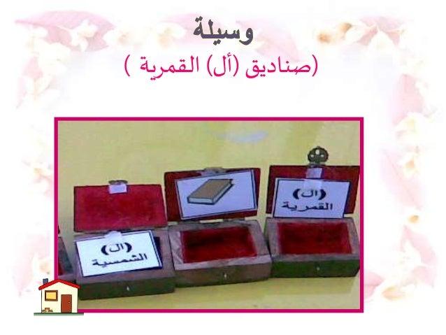 تنوينقراءة الكسر التعلم صعوبات معلمة وتصميم إعداد: اللطيف العبد إبراهيم بنت ريم