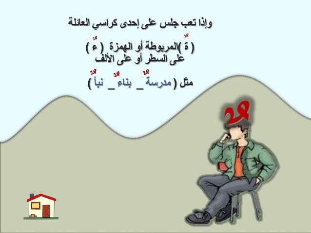 مدقراءة الياء التعلم صعوبات معلمة وتصميم إعداد: اللطيف العبد إبراهيم بنت ريم