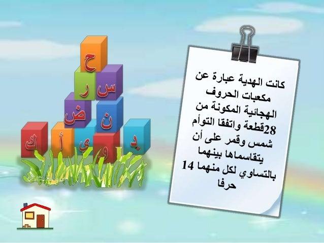 القمرية ال درسكتابة التعلم صعوبات معلمة وتصميم إعداد: اللطيف العبد إبراهيم بنت ريم