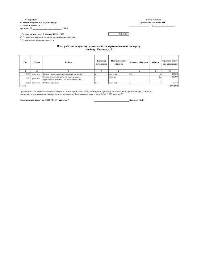 """-431 810,17 (""""-"""" - долг за жителями дома, по проведенным работам """"+"""" - накоплено денежных средств) Год Район Работа Единиц..."""