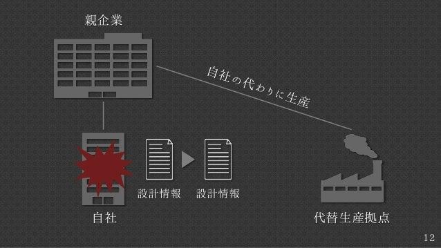 12 設計情報 設計情報 親企業 自社 代替生産拠点