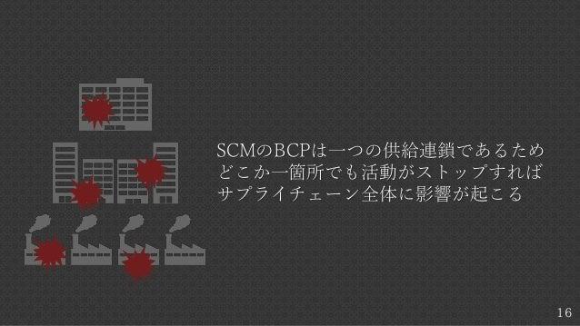 16 SCMのBCPは一つの供給連鎖であるため どこか一箇所でも活動がストップすれば サプライチェーン全体に影響が起こる