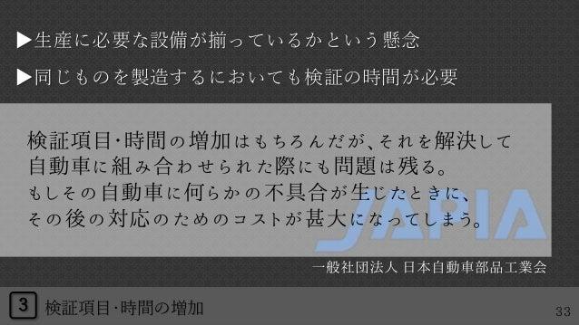 3 検証項目・時間の増加 検証項目・時間の増加はもちろんだが、それを解決して 自動車に組み合わせられた際にも問題は残る。 もしその自動車に何らかの不具合が生じたときに、 その後の対応のためのコストが甚大になってしまう。 一般社団法人 日本自動車...