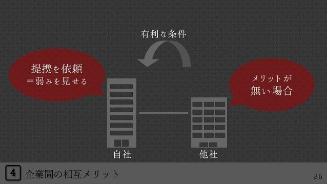 4 企業間の相互メリット 36 提携を依頼 =弱みを見せる メリットが 無い場合 有利な条件 自社 他社