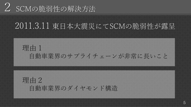2 SCMの脆弱性の解決方法 5 2011.3.11 東日本大震災にてSCMの脆弱性が露呈 理由1 自動車業界のサプライチェーンが非常に長いこと 理由2 自動車業界のダイヤモンド構造