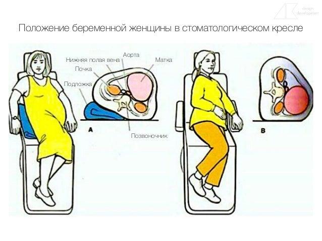 Полая вена при беременности где находится фото