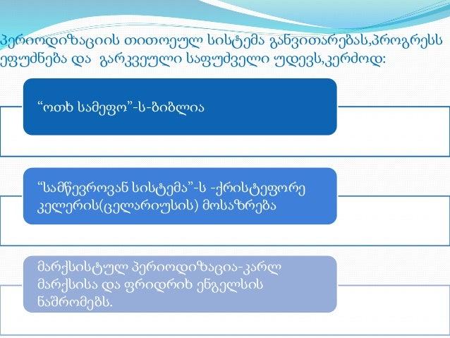 პერიოდიზაციის სისტემები Slide 3
