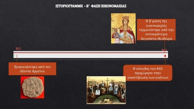 815 843 Εγκαινιάστηκε από τον Λέοντα Αρμενιο. ΙΣΤΟΡΙΟΓΡΑΜΜΗ - Β΄ ΦΑΣΗ ΕΙΚΟΝΟΜΑΧΙΑΣ Η σύνοδος του 843 προχώρησε στην αναστή...