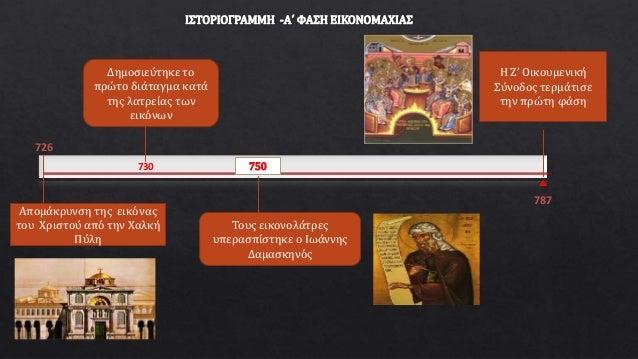 726 787 730 Απομάκρυνση της εικόνας του Χριστού από την Χαλκή Πύλη ΙΣΤΟΡΙΟΓΡΑΜΜΗ -Α΄ ΦΑΣΗ ΕΙΚΟΝΟΜΑΧΙΑΣ Δημοσιεύτηκε το πρώ...