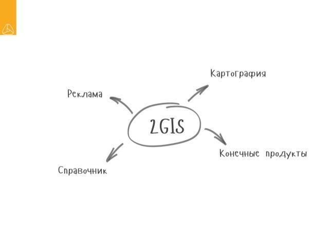 «Рефакторим орг. структуру» – Степан Колесников, 2ГИС  Slide 2