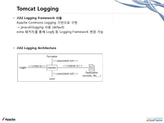 Tomcat Connnection Pool • Tomcat은 DataBase Connection Pool 로 Commons DBCP와 Tomcat JDBC Pool의 2개 지 Pool을 제공 The Tomcat JDBC...