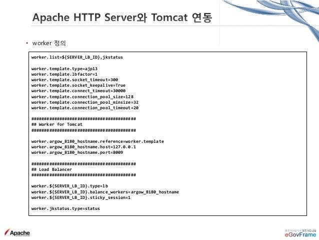 • Session Replication (create) • Session Replication (destroy) Entry • Primary: Tomcat #1 • Backup: Tomcat #2 • Key: Jsess...