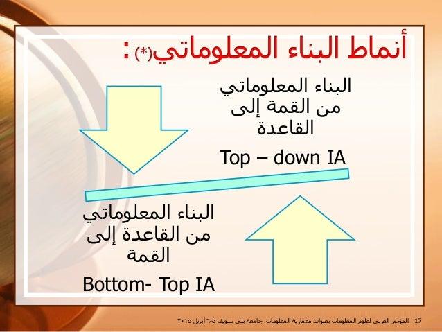 ٟاٌّؼٍِٛبر اٌجٕبء ٌٝئ اٌمّخ ِٓ اٌمبػذح Top – down IA ٟاٌّؼٍِٛبر اٌجٕبء ٌٝئ اٌمبػذح ِٓ اٌمّخ Bottom- To...