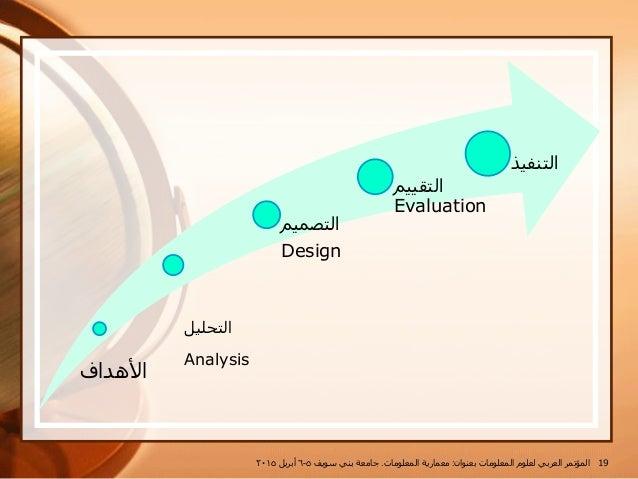 األ٘ذاف ً١ٍاٌزس Analysis ُ١ّاٌزظ Design ُ١١اٌزم Evaluation اٌزٕف١ز 19اٌّإرّشٟاٌؼشثٌٍَٛؼاٌّؼٍِٛبدْثؼٕٛا...