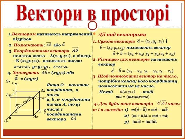 1.Вектором називають напрямлений відрізок. 2. Позначають: або 3. Координатами вектора початок якого – А(х1;у1;z1), а кінец...