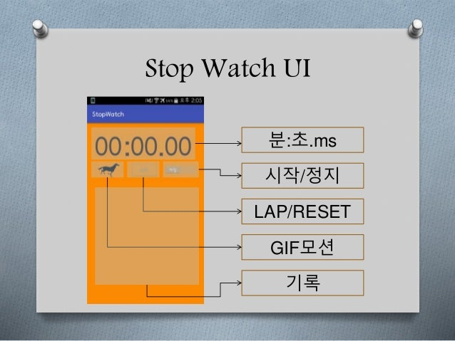 StopWatch Slide 3