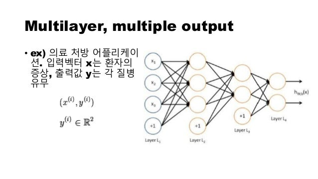 • Minimize: • 컨벡스 함수가 아니므로, 그레디언트 디센트(gradient descent)는 지역 최적화(local optima)에 빠질 수 있음 • But 현실 문제에서는 잘 풀리는 편임 • Symmetry ...