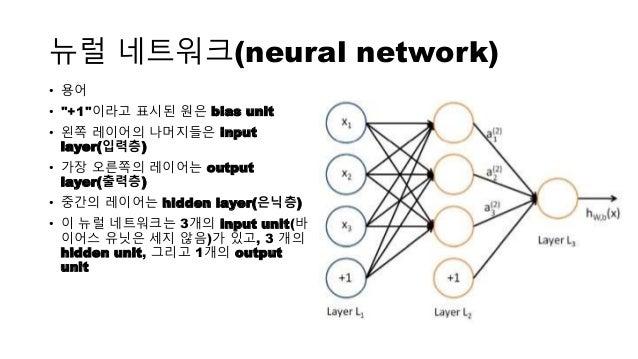 """뉴럴 네트워크(neural network) • 용어 • """"+1""""이라고 표시된 원은 bias unit • 왼쪽 레이어의 나머지들은 input layer(입력층) • 가장 오른쪽의 레이어는 output layer(출력층) ..."""