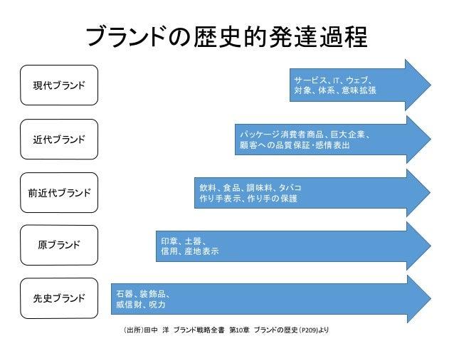 マーケティング担当者が知っておいて損は無い、ブランド論の概念とマーケティングとの違いについてのメモ Slide 3