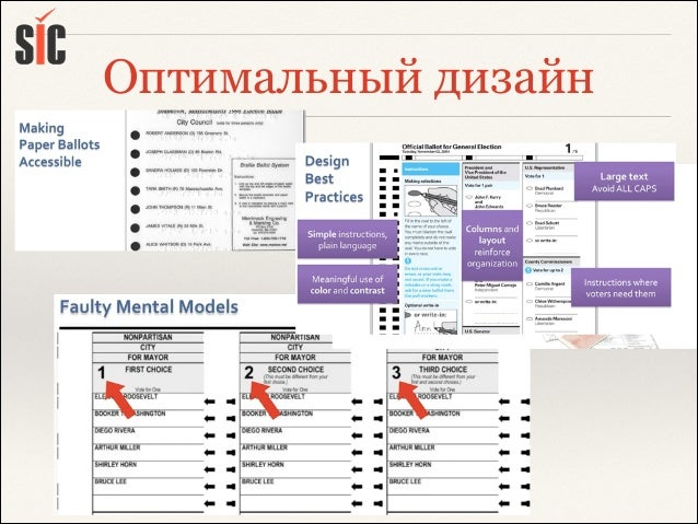 Риски электронного голосования