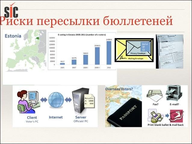 Стоит ли об этом думать в Украине ❖ Важно понимать алгоритмы, дабы не допускать подобных ошибок ❖ Данные примеры учат нас ...
