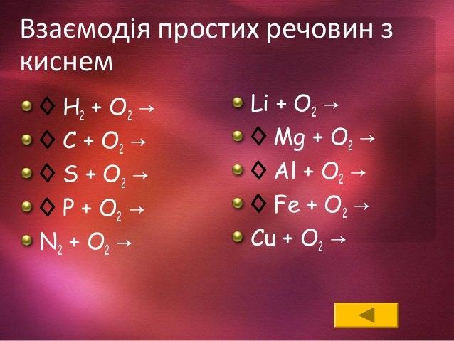 Взаємодія простих речовин з киснем ◊ H2 + O2 → ◊ С + O2 → ◊ S + O2 → ◊ P + O2 → N2 + O2 → Li + O2 → ◊ Mg + O2 → ◊ Al + O2 ...