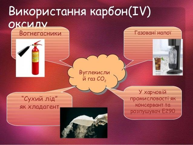 """Використання карбон(ІV) оксиду Вуглекисли й газ СО2 Вуглекисли й газ СО2 Вогнегасники Газовані напої """"Сухий лід"""" як хладаг..."""